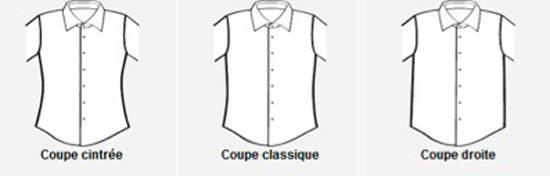 Coupes chemises Comment bien choisir une chemise ?
