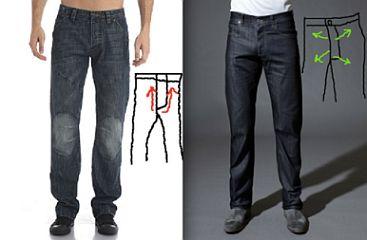 Plis des jeans Comment choisir son jean simplement et rapidement...