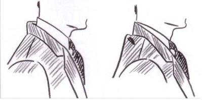 Le col 2 Comment choisir sa veste ?