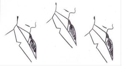 Le col Comment choisir sa veste ?