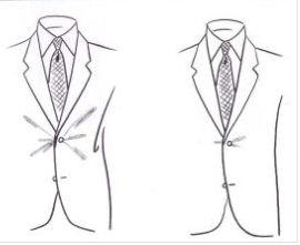 cintrage Comment choisir sa veste ?