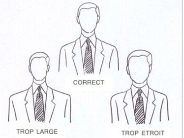 largeur des épaules Comment choisir sa veste ?