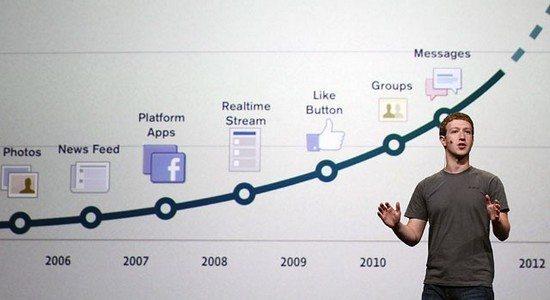 zuckerberg facebook La Méthode en 5 Etapes pour Atteindre vos Objectifs