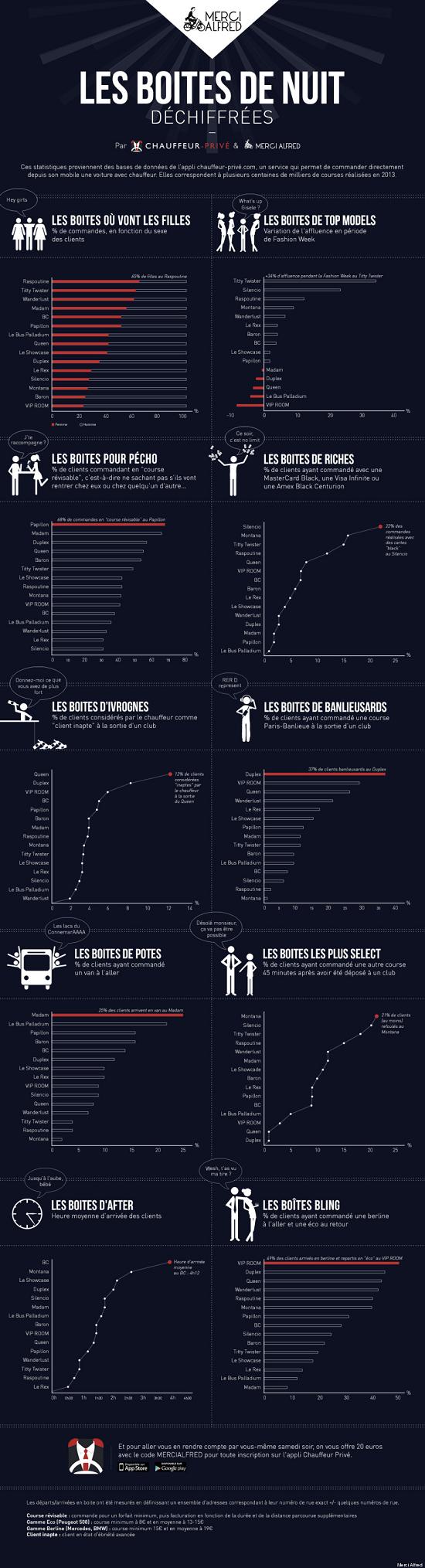 OU SORTIR DRAGUER BOITES DE NUIT PARIS Où sortir à Paris pour draguer : les boîtes de nuit déchiffrées