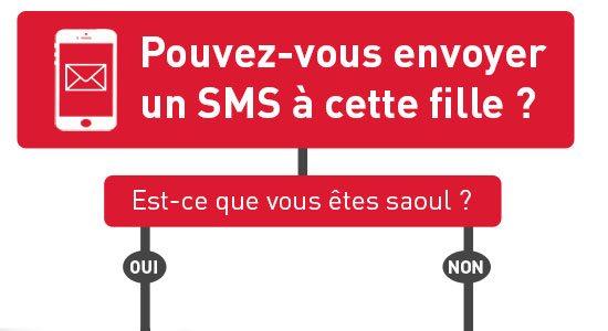 infographie SMS head Infographie : Tout sur La Drague par SMS !