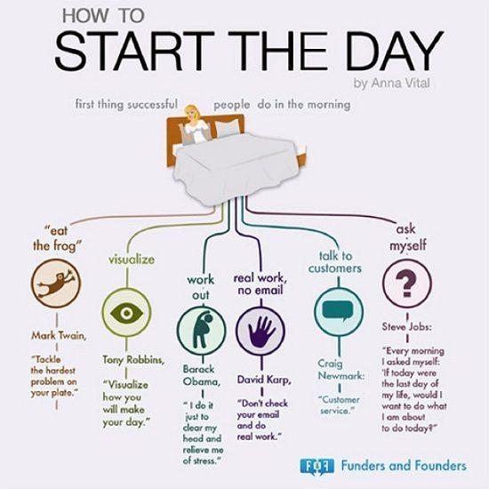Routine matinale Routine Matinale : 6 Méthodes Pour Réussir Sa Journée dès le Réveil !
