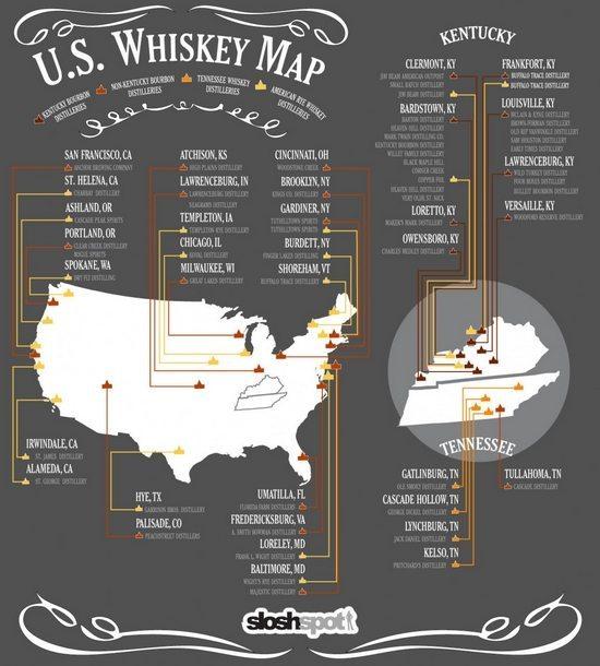 whisky americain Le Grand Guide du Whisky : Comment l'Apprécier Comme un Vrai Gentleman?