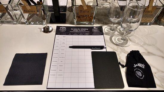 Profil olfactif Jack Daniels SIngle Barrel Jack Daniels Dévoile Ses Nouveaux Whiskys 2017