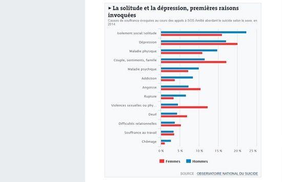 suicide noel Je Passe Les Fêtes Tout Seul : Comment Ne Pas Déprimer ?