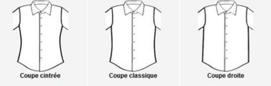 Coupes chemises
