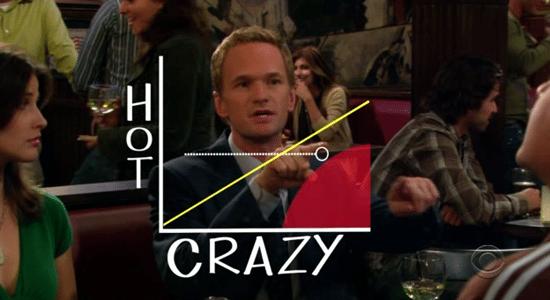 HIMYM hot crazy diagonal