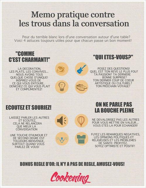 Infographie blancs conversation Cookening