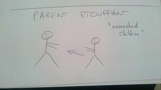 parent-étouffant